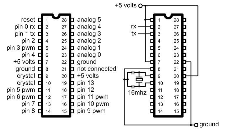 http://profmason.com/wp-content/uploads/2008/09/arduinopins.jpg