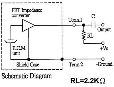 capsule equivalent circuit