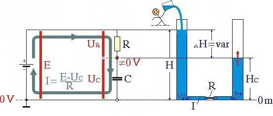 RC integrating circuit