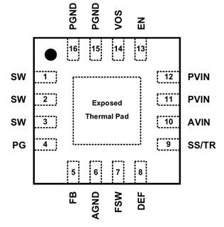 A QFN switched-mode power converter chip