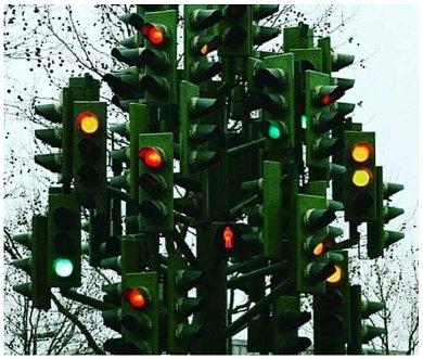 Too many indicators